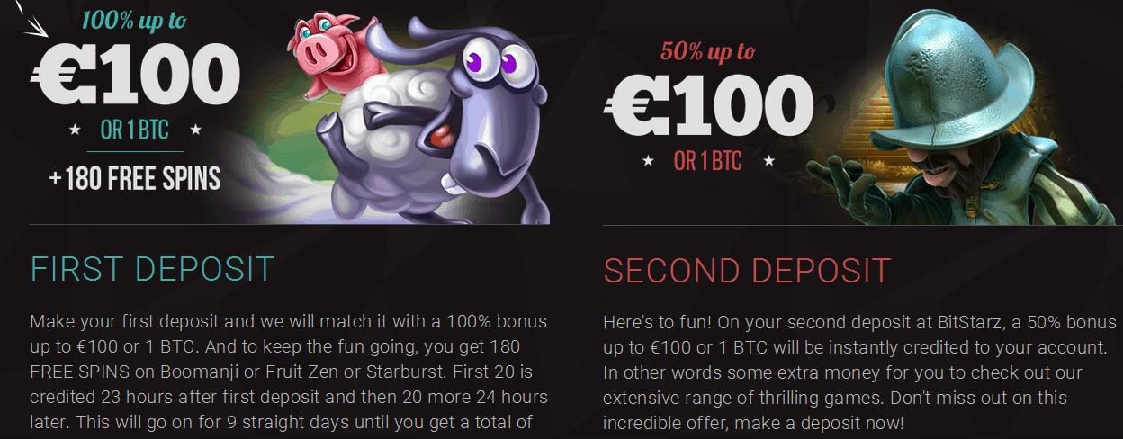 bitstarz casino no deposit bonus 2019