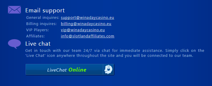WinADay Support