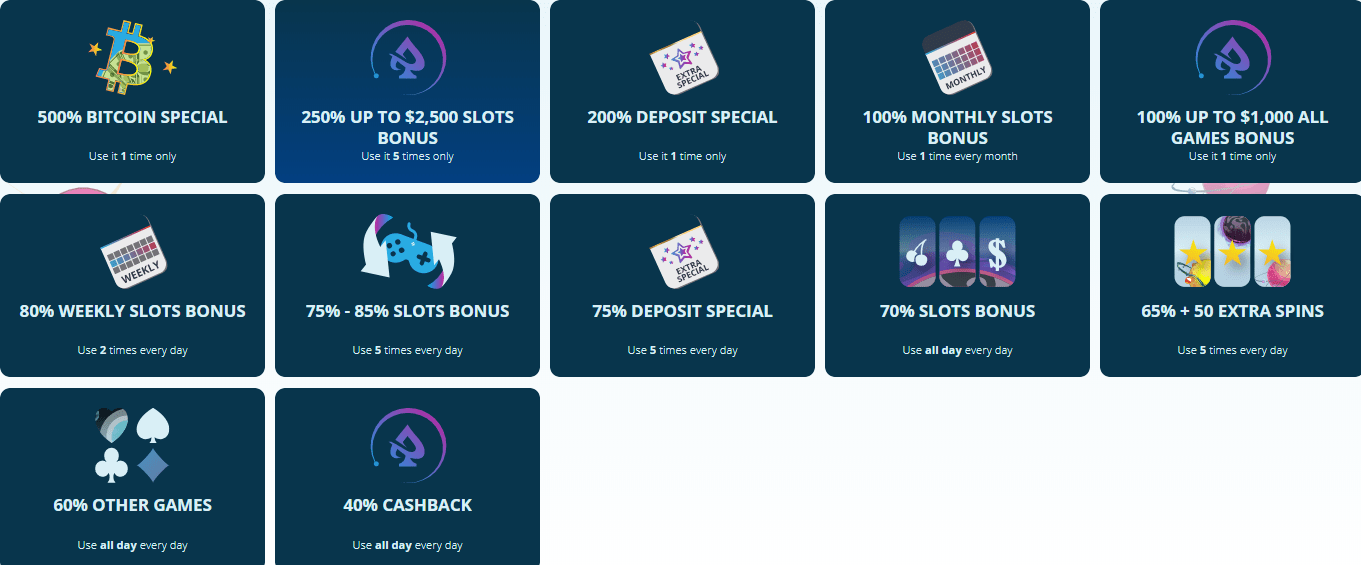 Spinfinity Casino Promotions