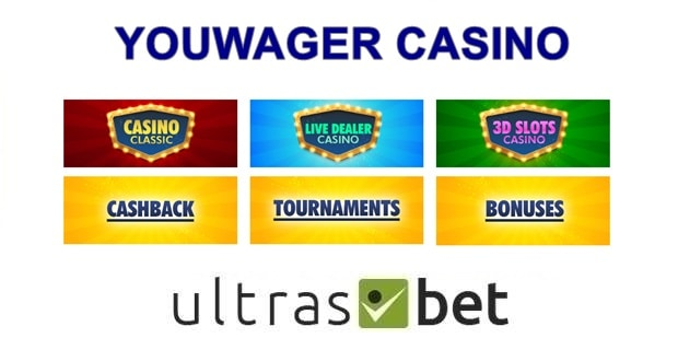 YouWager Casino Welcome Page